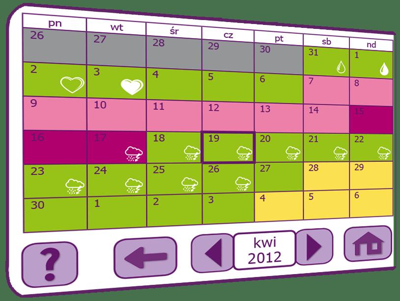 komputer cyklu, Antykoncepcja z myWay, Cyclotest Polska - Komputery Cyklu Nowej Generacji - Antykoncepcja Bez Hormonów - Planowanie dziecka
