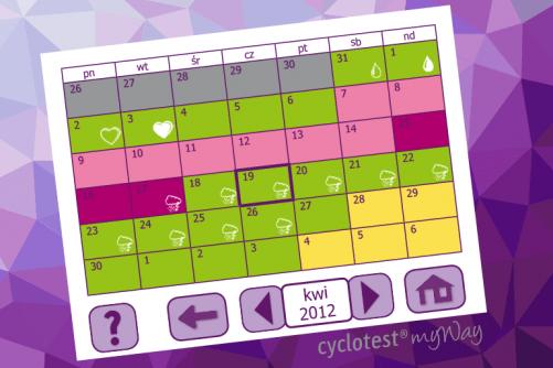 , Skrócona instrukcja użycia Cyclotest myWay, Cyclotest Polska - Komputery Cyklu Nowej Generacji - Antykoncepcja Bez Hormonów - Planowanie dziecka