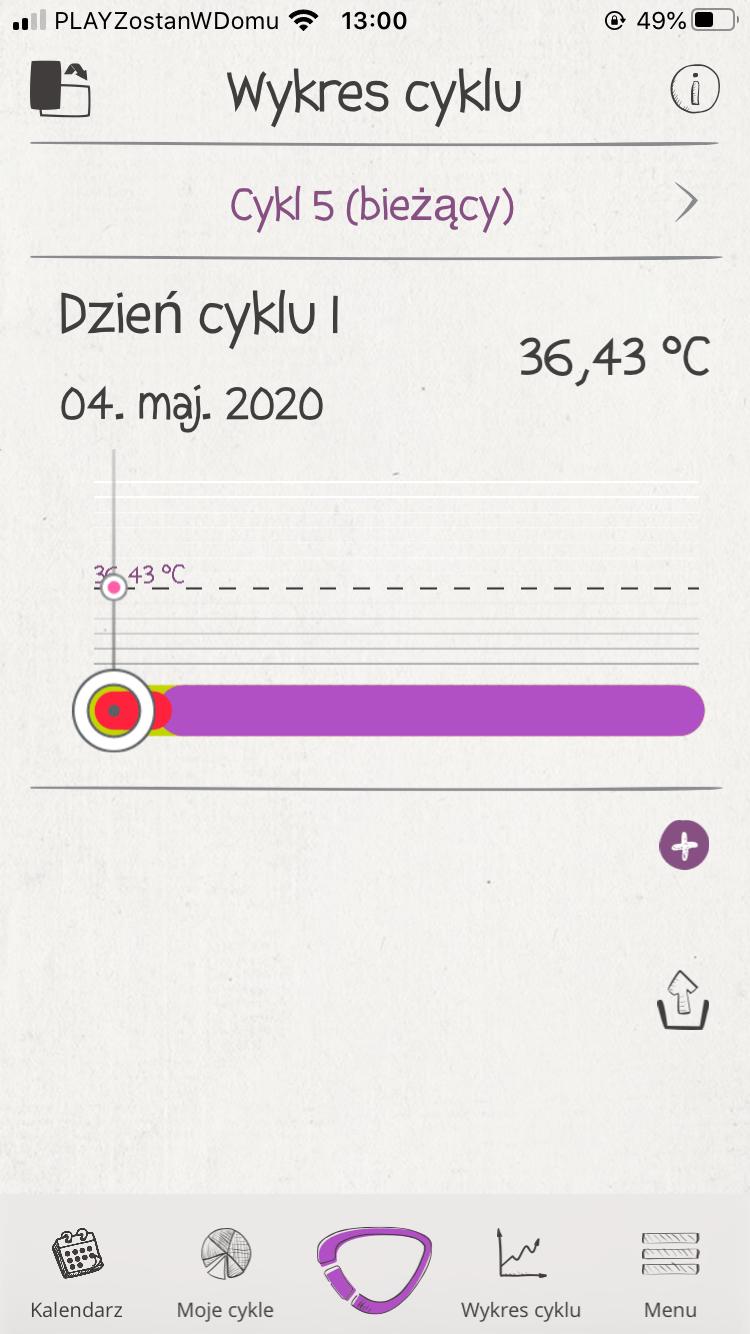 monitor płodności, Monitor płodności cyclotest mySense, Cyclotest Polska - Komputery Cyklu Nowej Generacji - Antykoncepcja Bez Hormonów - Planowanie dziecka